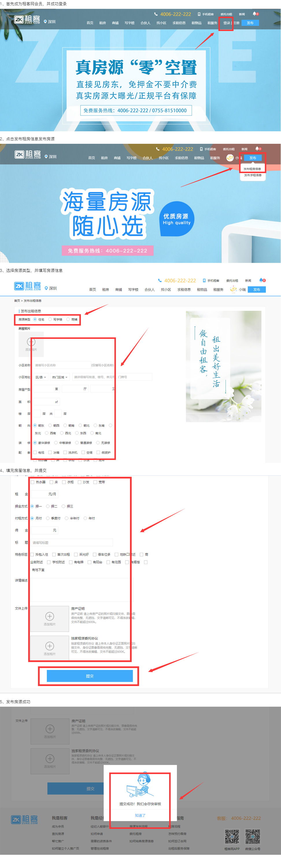 fangyuanfabuliucheng_pic.jpg